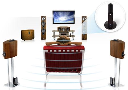 KEF Wireless