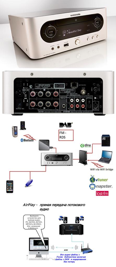 Фото товара Медиаплеер сетевой / CD / FM: Marantz Melody Media - M-CR 603 SilverGold