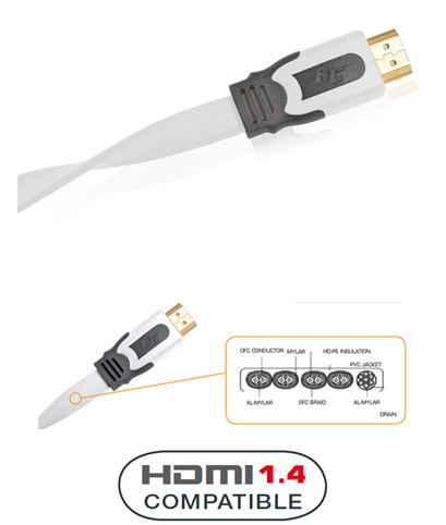 Кабель HDMI: REAL CABLE HD-E-SNOW (HDMI-HDMI)  HDMI 1.4 3D High Speed with Ethernet  1M50