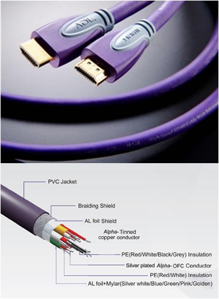 Фото товара Кабель HDMI: ADL (by Furutech) Alpha H 1-4 (1080p - 2160p) 8.0 mm  (HDMI-HDMI)  1.2 m