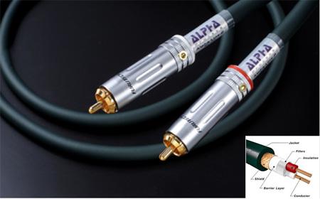 Фото товара Кабель межблочный: ADL (by Furutech) Alpha Line 2, Solid Core (RCA-RCA) 1.0 m